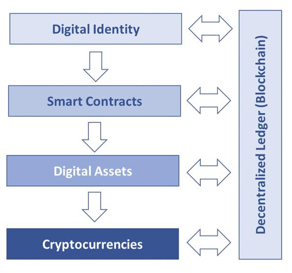 Scaling decentralization